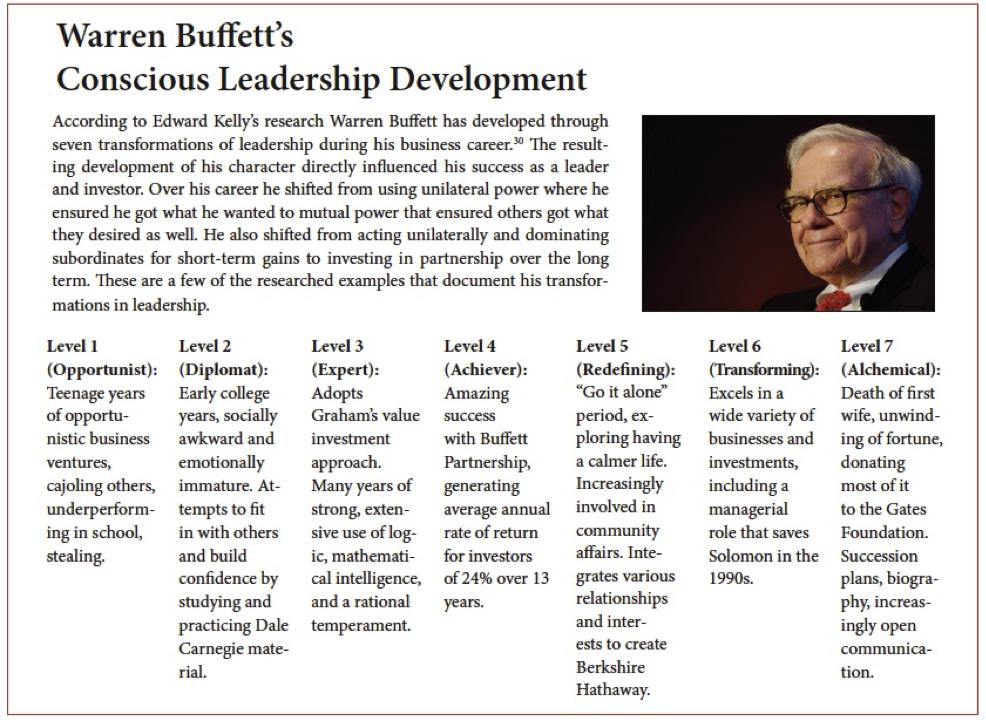 buffett concious leader